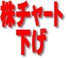 日経平均先物 2013/05/23 大暴落 後場ノーカット YouTube